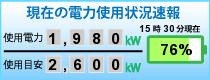 現在の電力使用状況速報